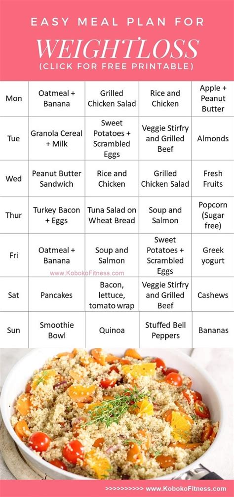Easy Meal Plan for Weightloss (Extra Free Printable
