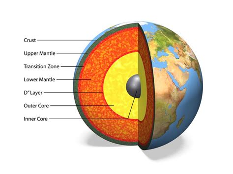 6 Fascinating Facts About the Earth's Mantle
