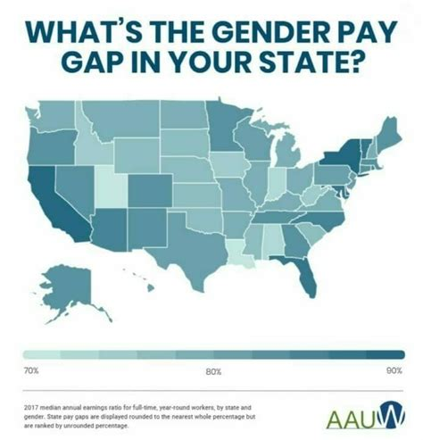 OPINION: Gender Pay Gap – Statistics, Trends, Reasons and