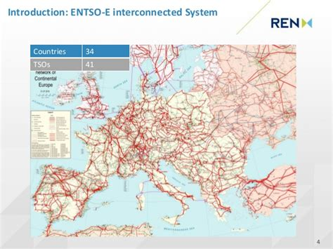 Wind energy projects integration in electricity grids