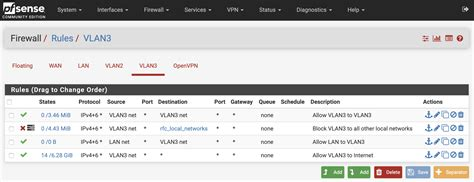 Ring Doorbell Pro, VLANs, and DNS | Netgate Forum